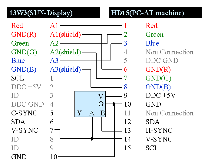 a schematic of the connection